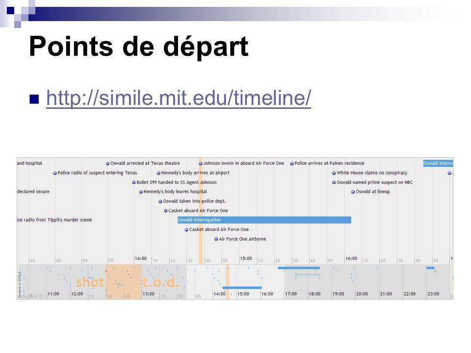 Points de départ http://simile.mit.edu/timeline/