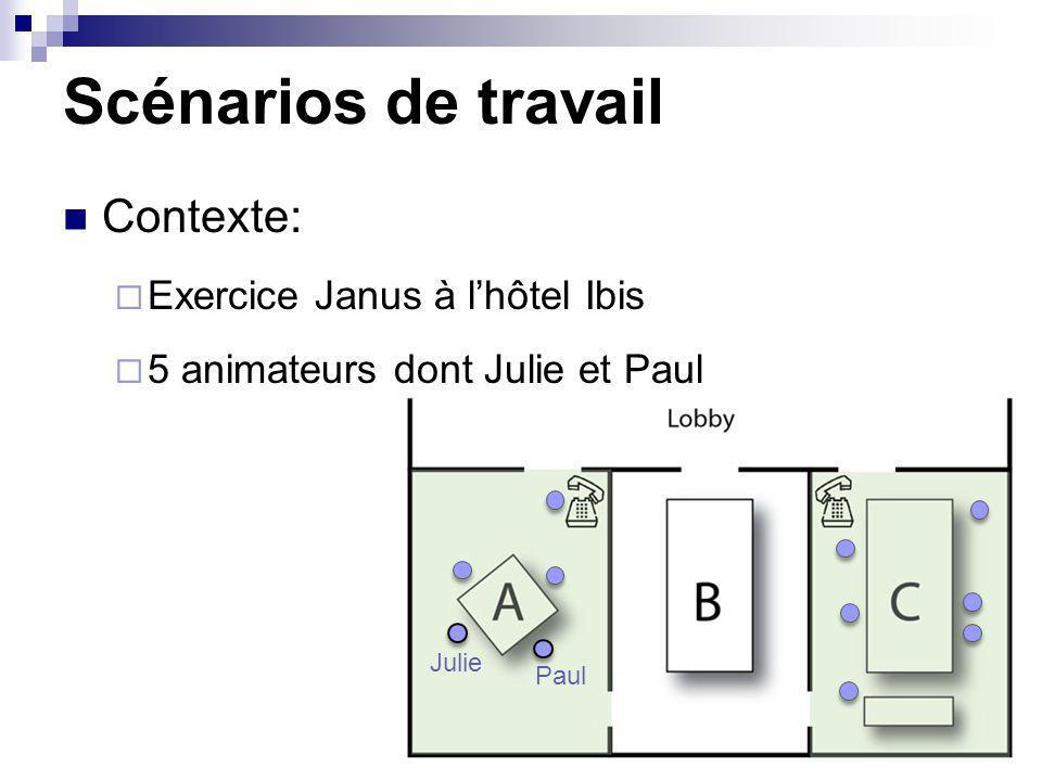Scénarios de travail Contexte: Exercice Janus à l'hôtel Ibis