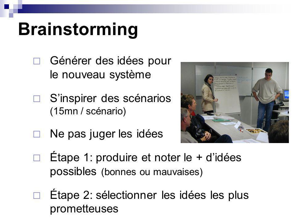 Brainstorming Générer des idées pour le nouveau système