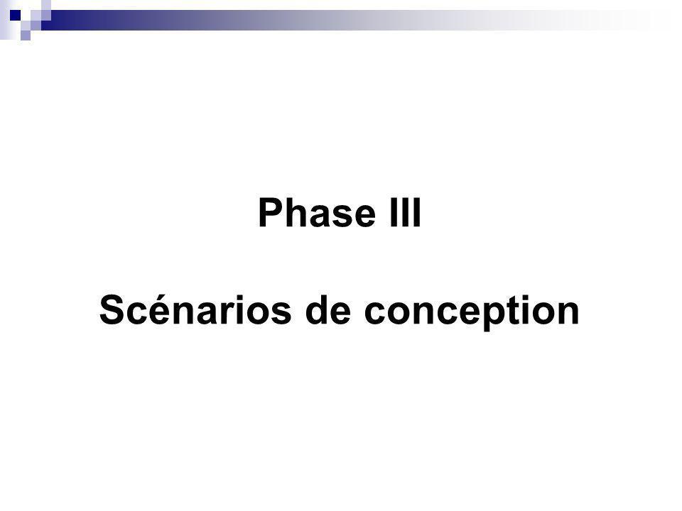 Phase III Scénarios de conception