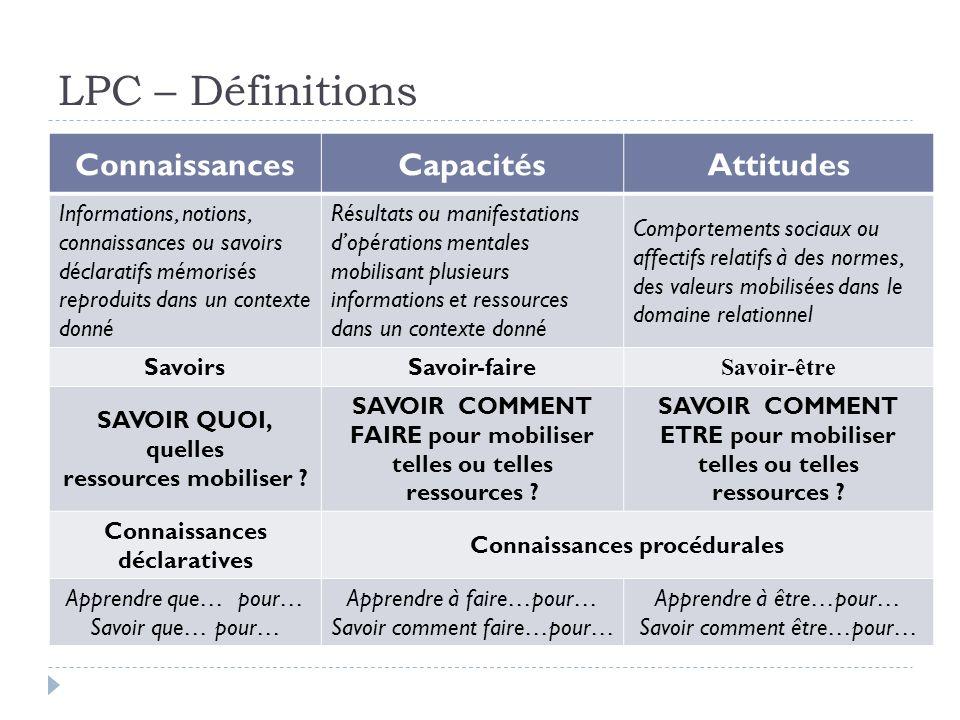 LPC – Définitions Connaissances Capacités Attitudes