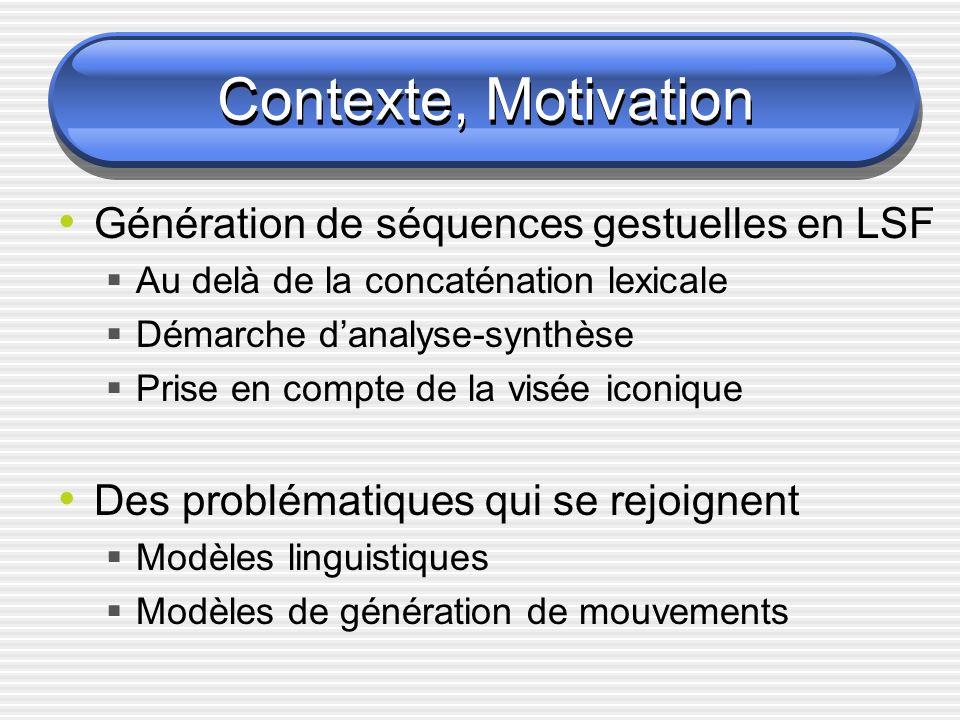 Contexte, Motivation Génération de séquences gestuelles en LSF