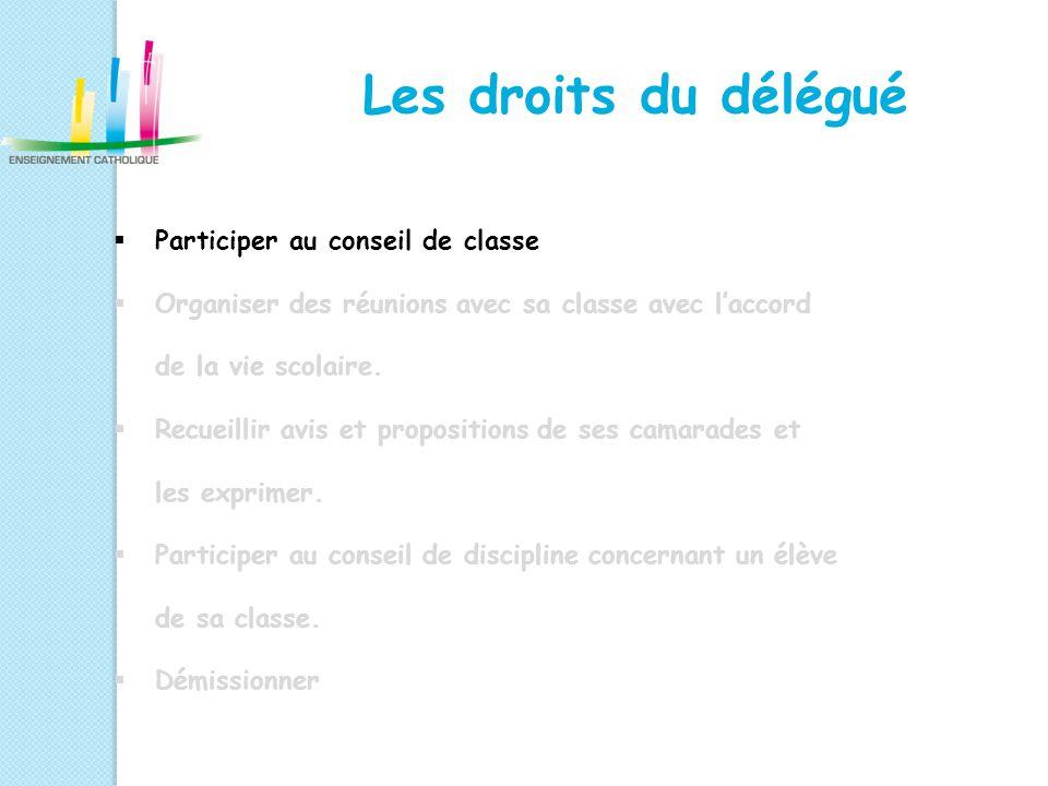 Les droits du délégué Participer au conseil de classe