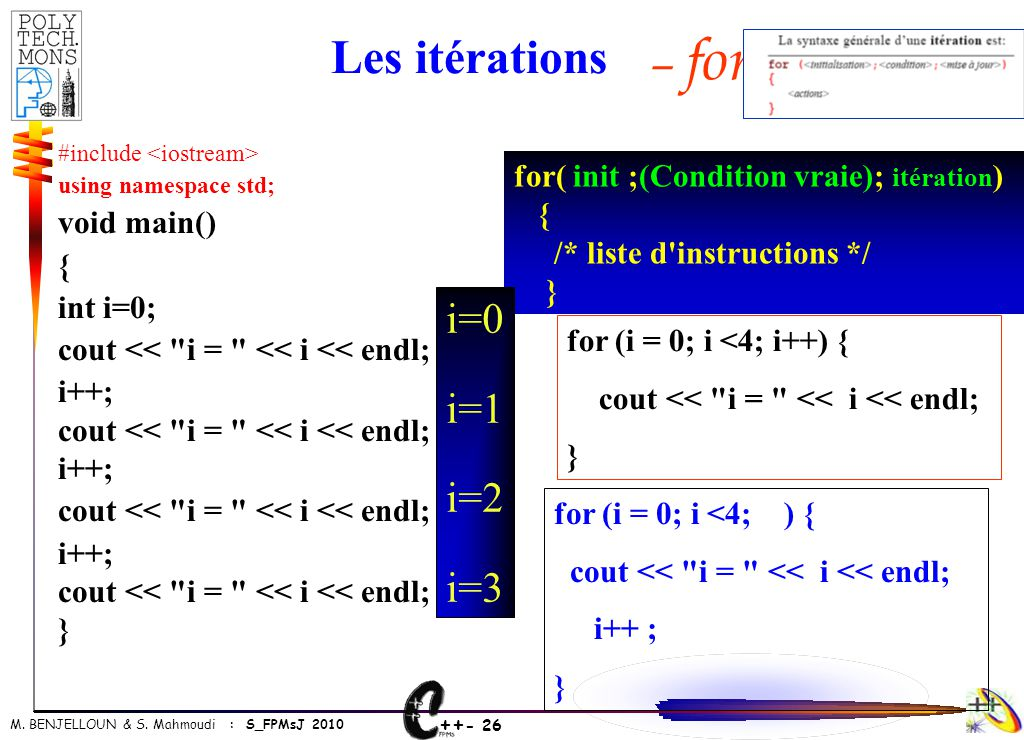 Les itérations – for i=0 i=1 i=2 i=3