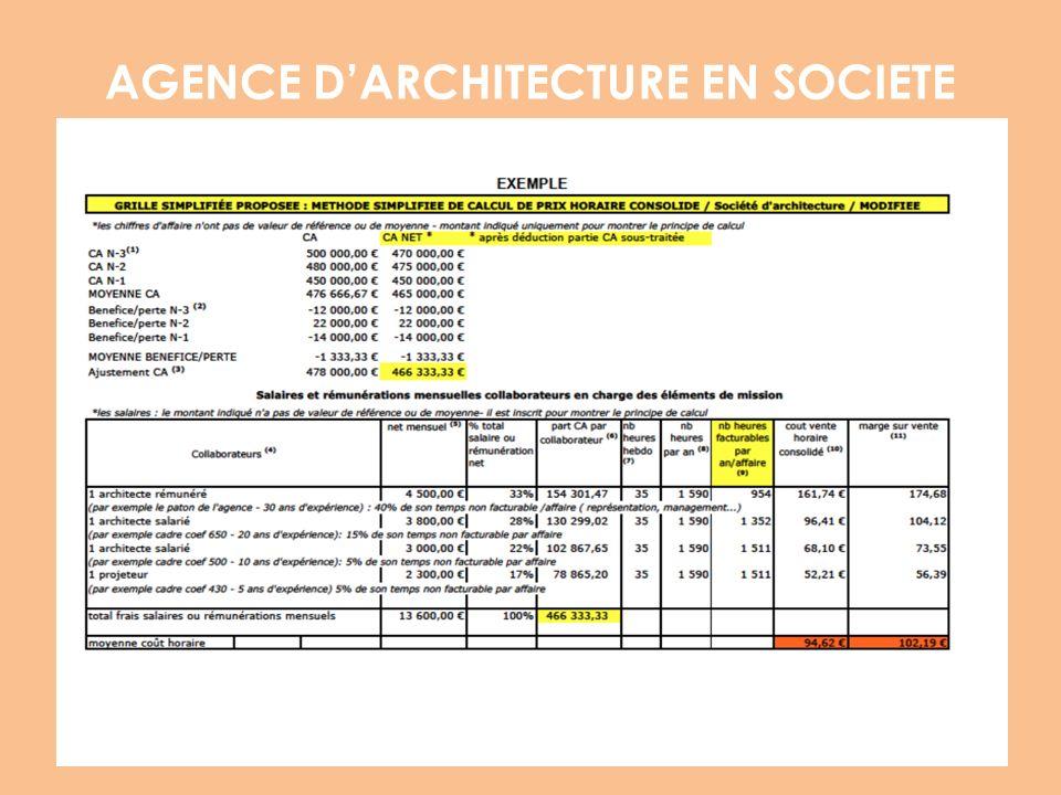 AGENCE D'ARCHITECTURE EN SOCIETE