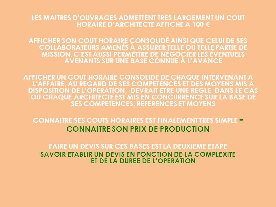 CONNAITRE SON PRIX DE PRODUCTION