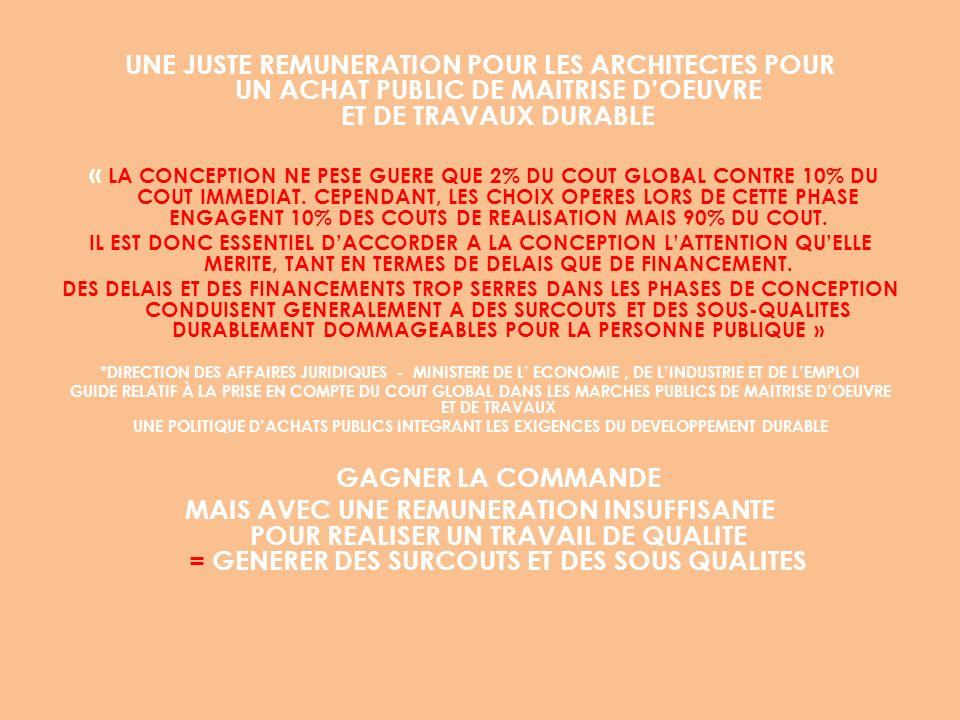 UNE JUSTE REMUNERATION POUR LES ARCHITECTES POUR UN ACHAT PUBLIC DE MAITRISE D'OEUVRE ET DE TRAVAUX DURABLE