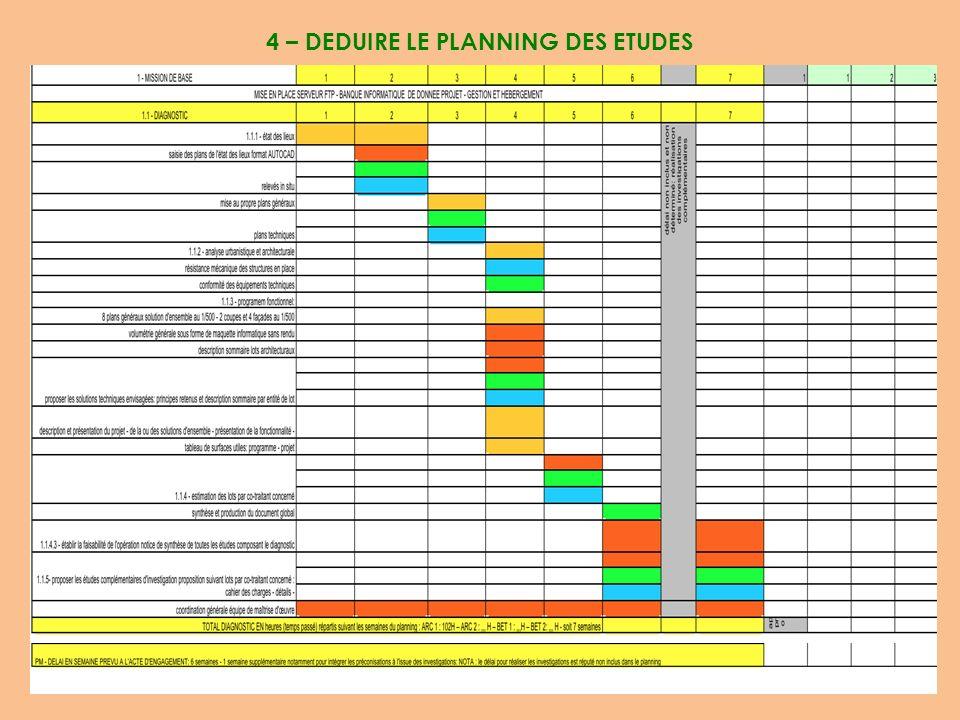 4 – DEDUIRE LE PLANNING DES ETUDES