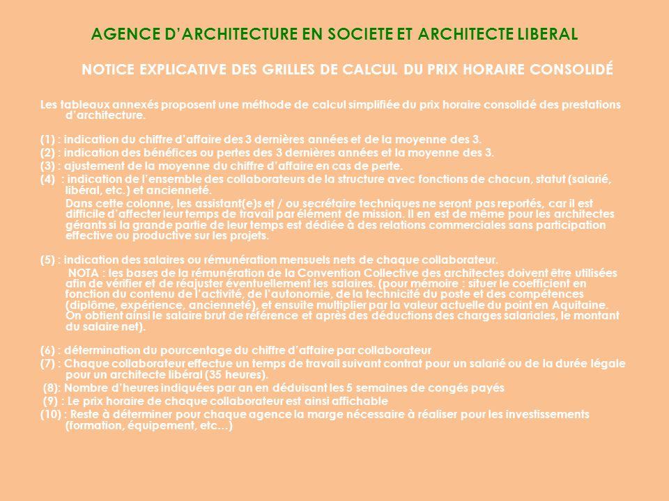 AGENCE D'ARCHITECTURE EN SOCIETE ET ARCHITECTE LIBERAL