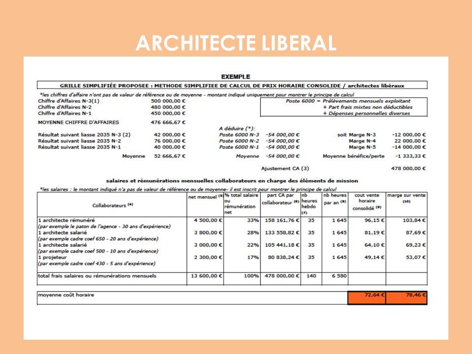 ARCHITECTE LIBERAL