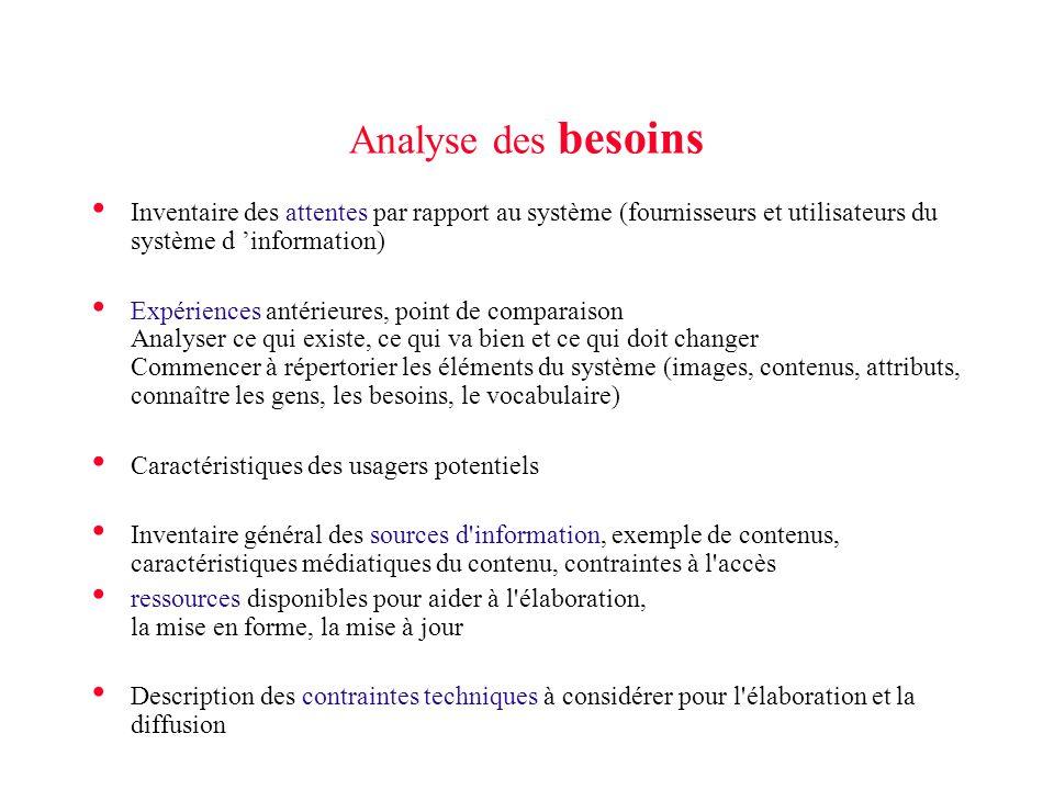 Analyse des besoins Inventaire des attentes par rapport au système (fournisseurs et utilisateurs du système d 'information)