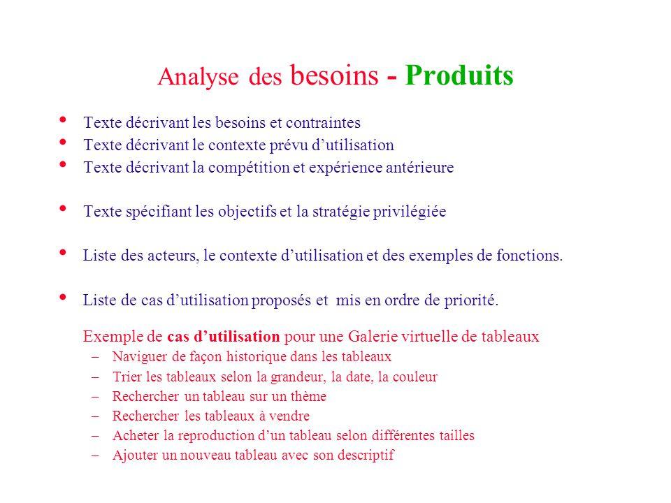 Analyse des besoins - Produits