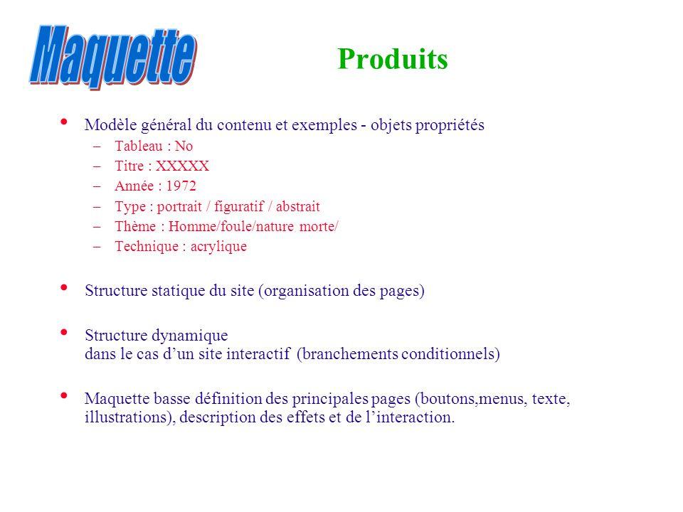 Produits Maquette. Modèle général du contenu et exemples - objets propriétés. Tableau : No. Titre : XXXXX.