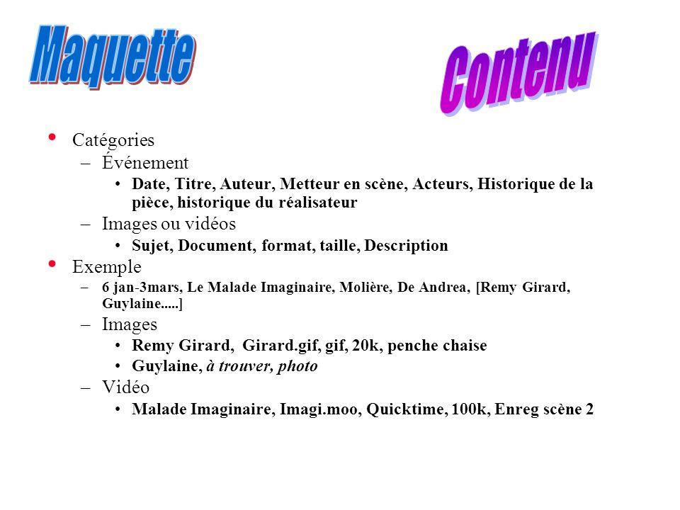 Contenu Maquette Catégories Événement Images ou vidéos Exemple Images