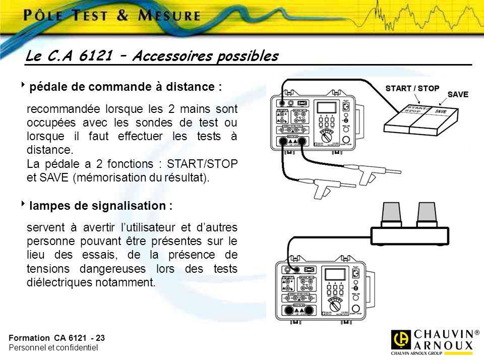 Le C.A 6121 – Accessoires possibles