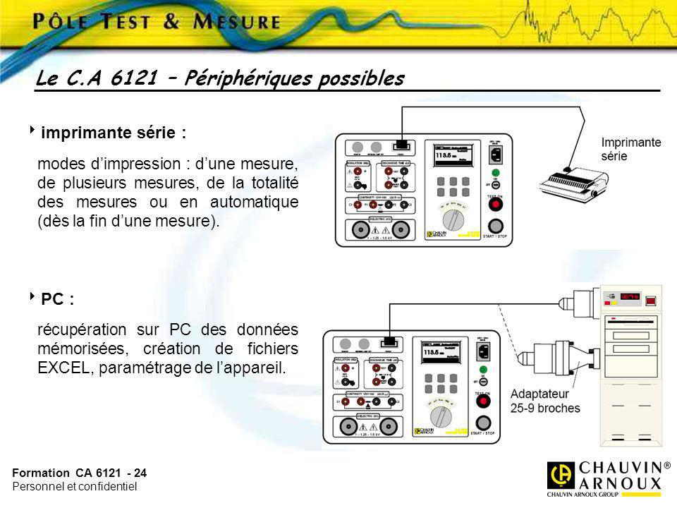 Le C.A 6121 – Périphériques possibles