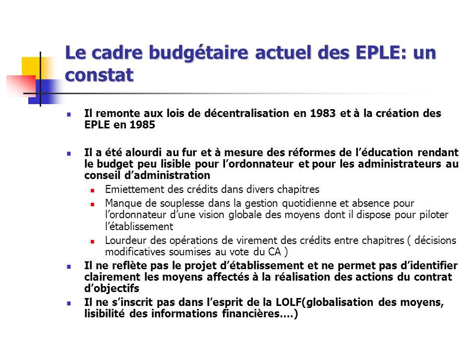 Le cadre budgétaire actuel des EPLE: un constat