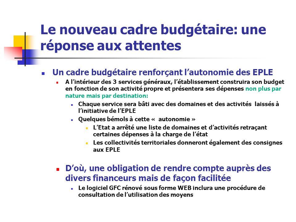 Le nouveau cadre budgétaire: une réponse aux attentes