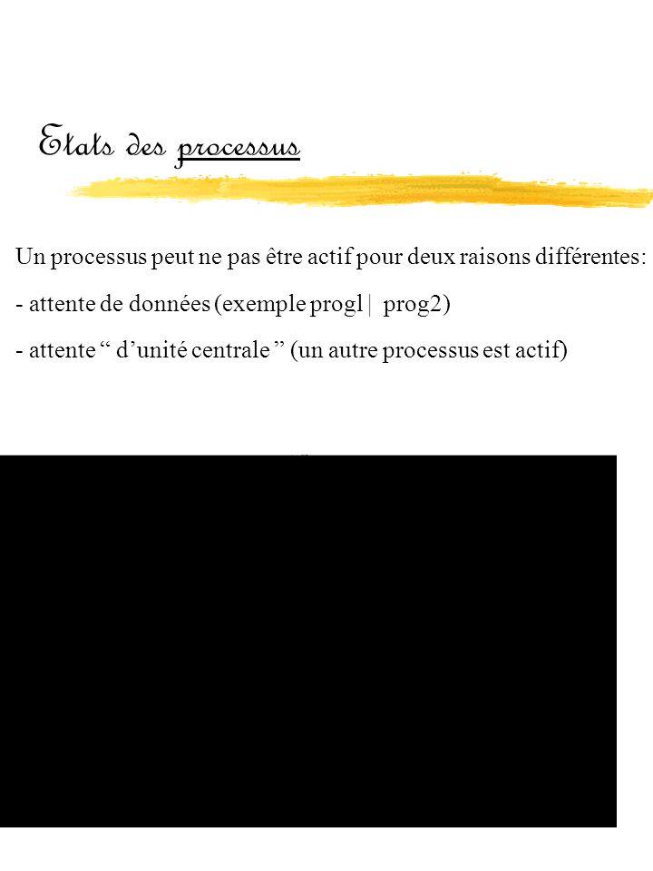 Etats des processus Un processus peut ne pas être actif pour deux raisons différentes: - attente de données (exemple progl | prog2)