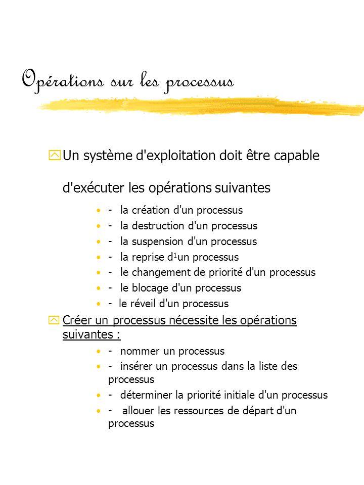 Opérations sur les processus