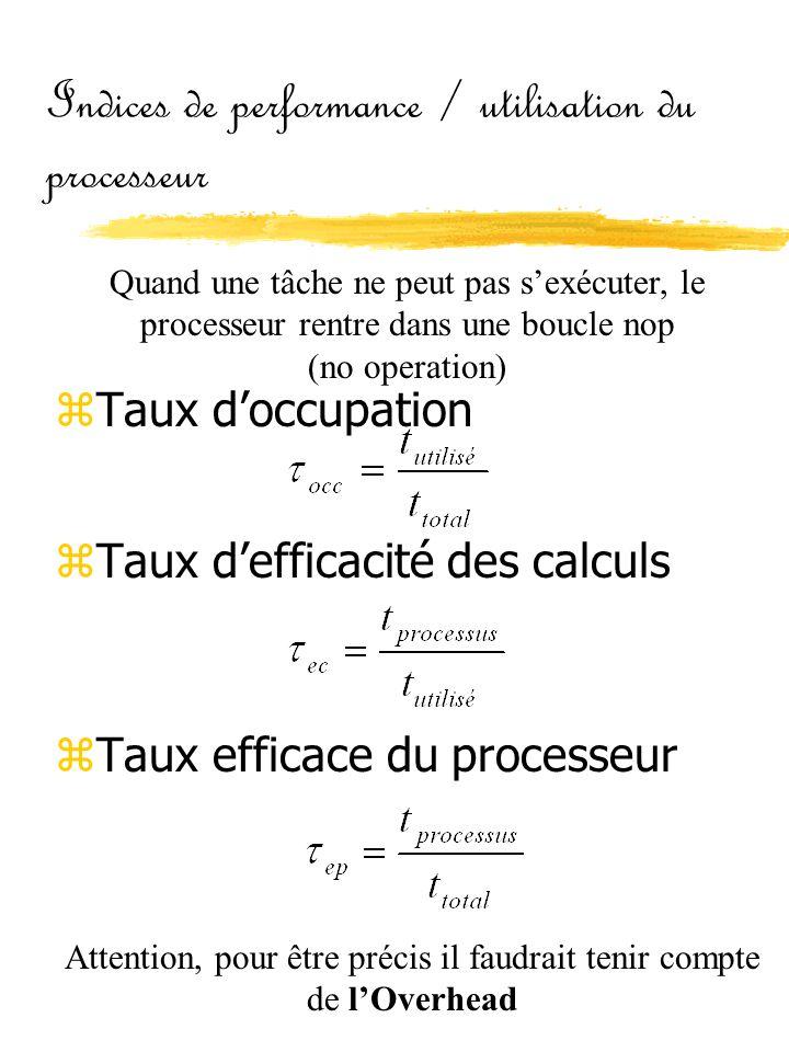 Indices de performance / utilisation du processeur