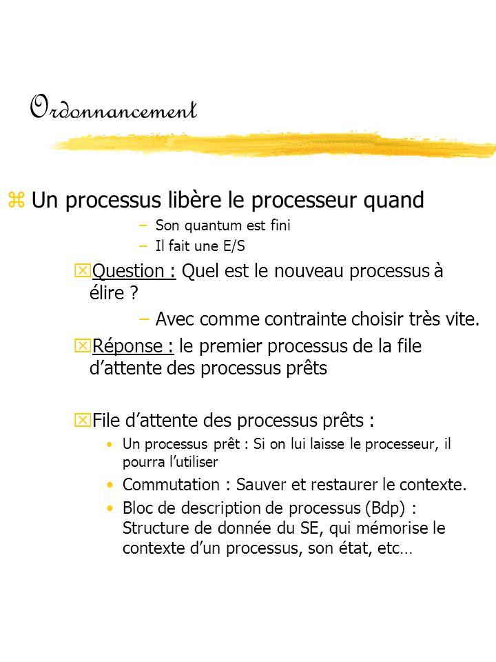 Ordonnancement Un processus libère le processeur quand