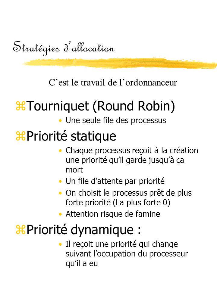 Stratégies d'allocation