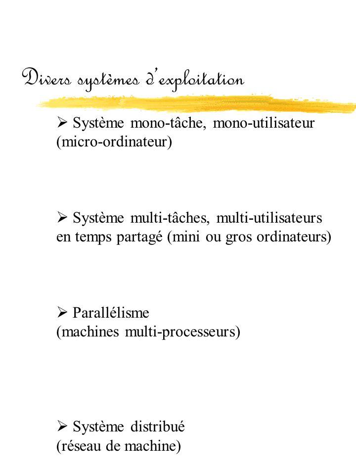 Divers systèmes d'exploitation