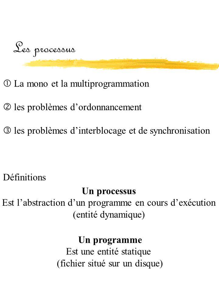 Les processus  La mono et la multiprogrammation