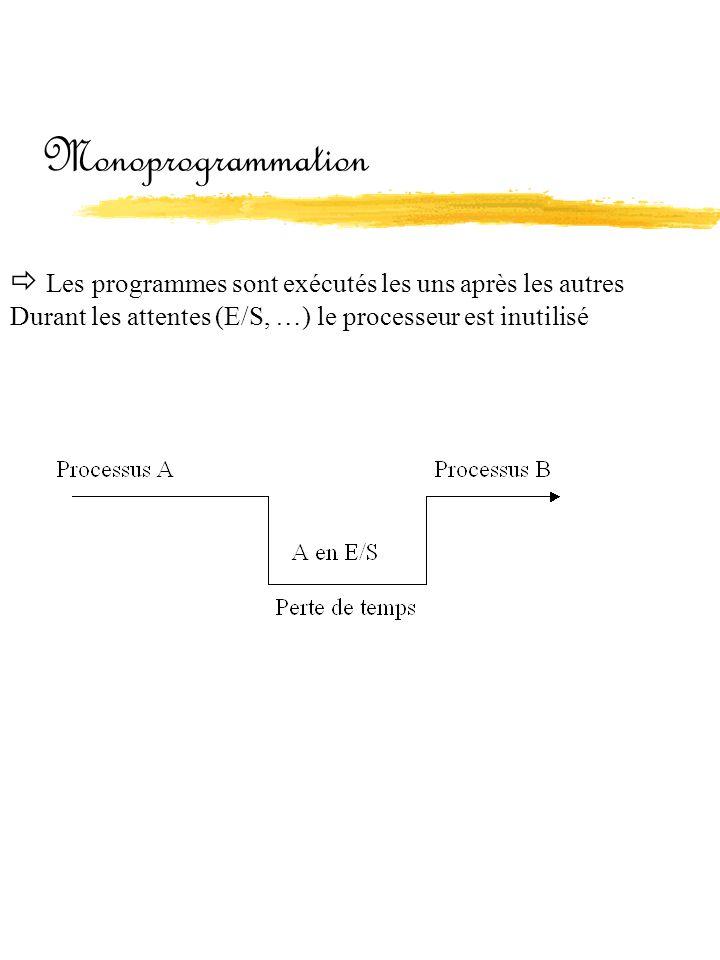 Monoprogrammation  Les programmes sont exécutés les uns après les autres.
