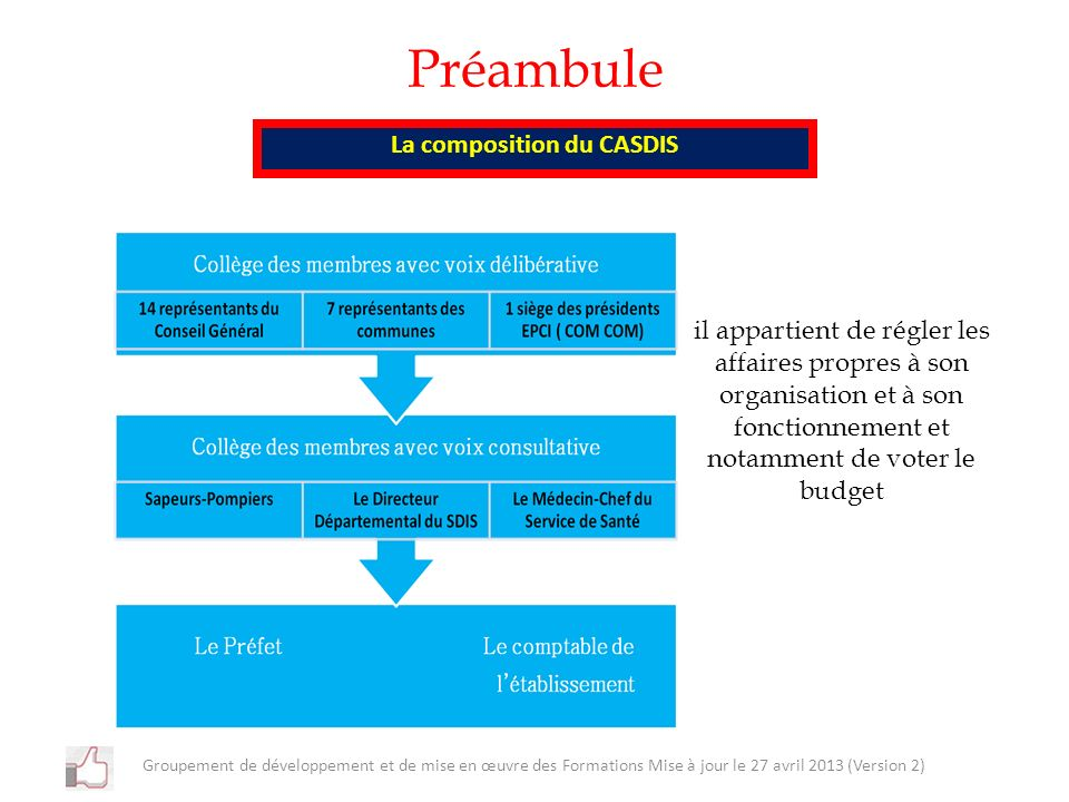La composition du CASDIS