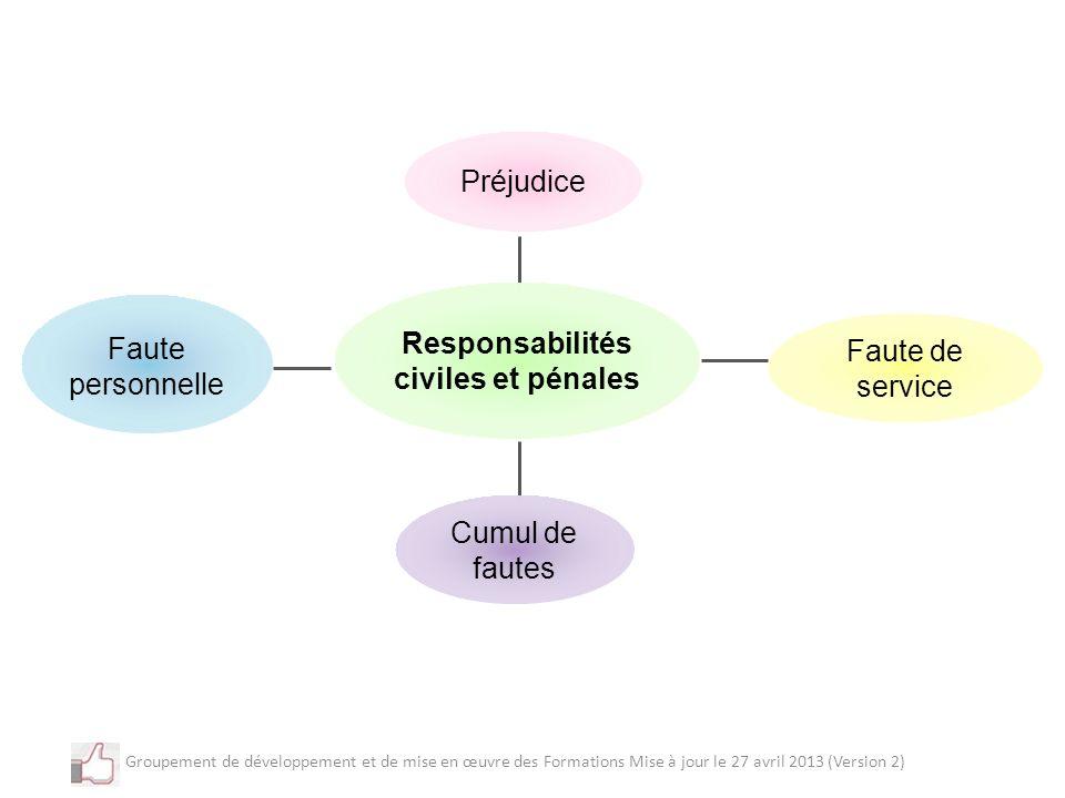 Préjudice Responsabilités Faute personnelle civiles et pénales