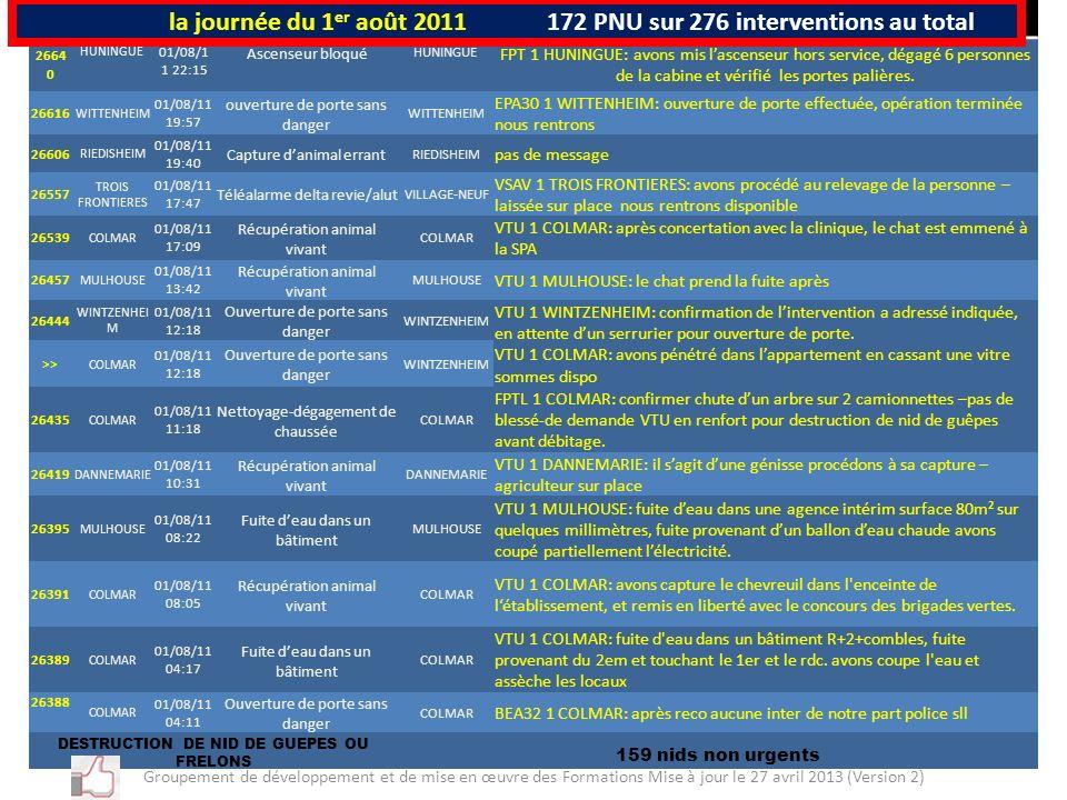 la journée du 1er août 2011 172 PNU sur 276 interventions au total