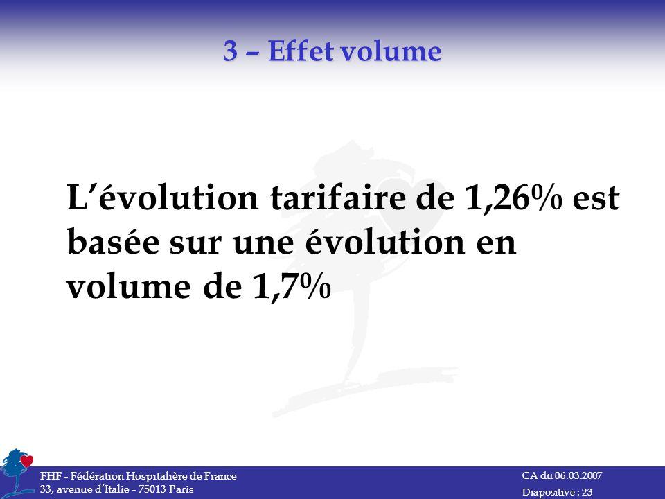 3 – Effet volume L'évolution tarifaire de 1,26% est basée sur une évolution en volume de 1,7% FHF - Fédération Hospitalière de France.