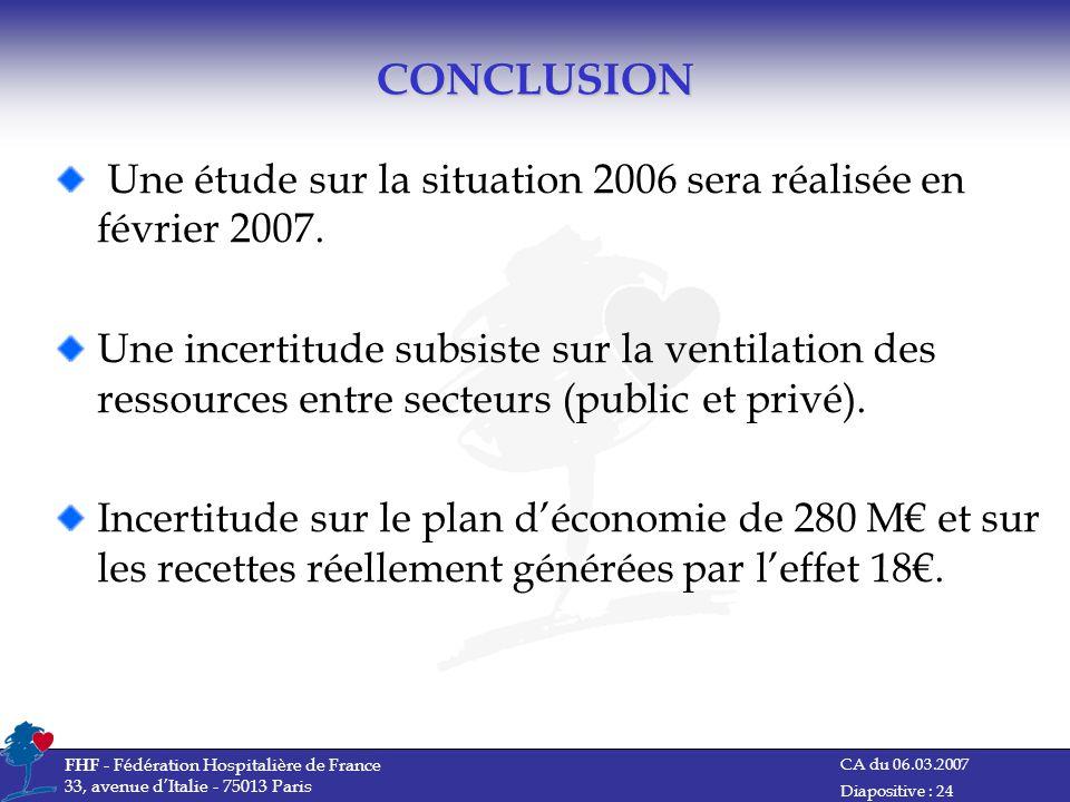 CONCLUSION Une étude sur la situation 2006 sera réalisée en février 2007.