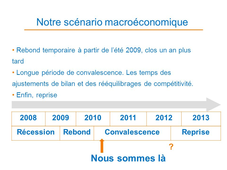 Notre scénario macroéconomique