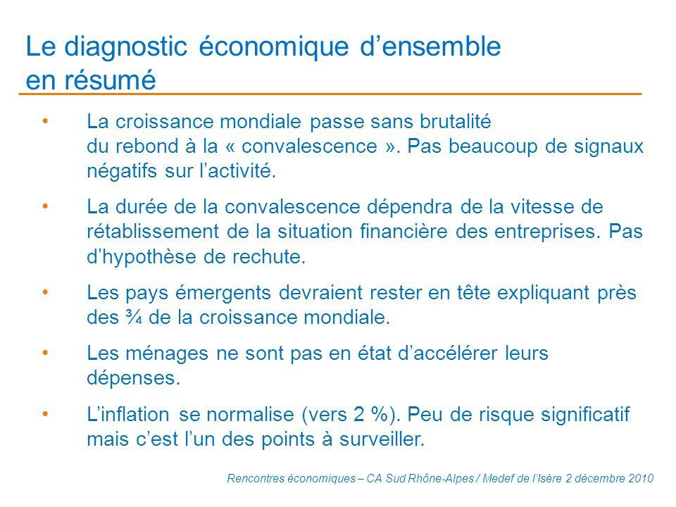 Le diagnostic économique d'ensemble en résumé