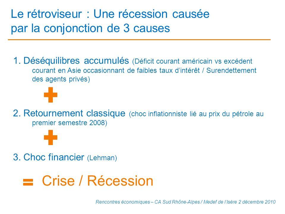 Le rétroviseur : Une récession causée par la conjonction de 3 causes