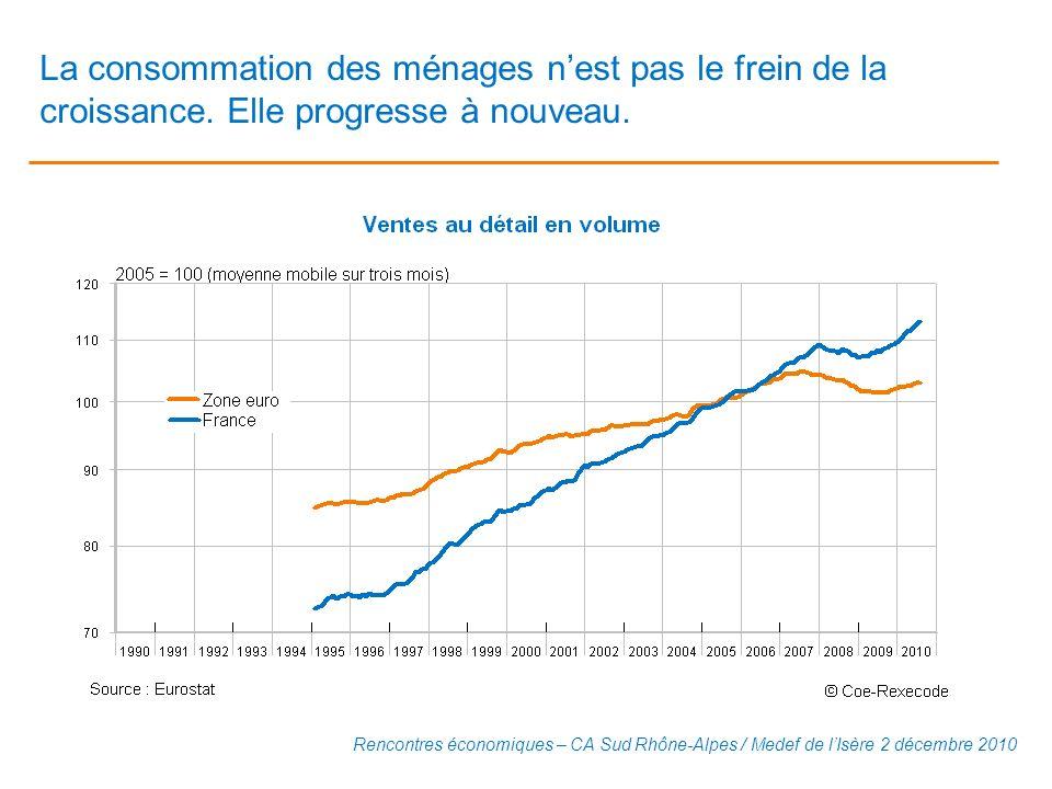 La consommation des ménages n'est pas le frein de la croissance
