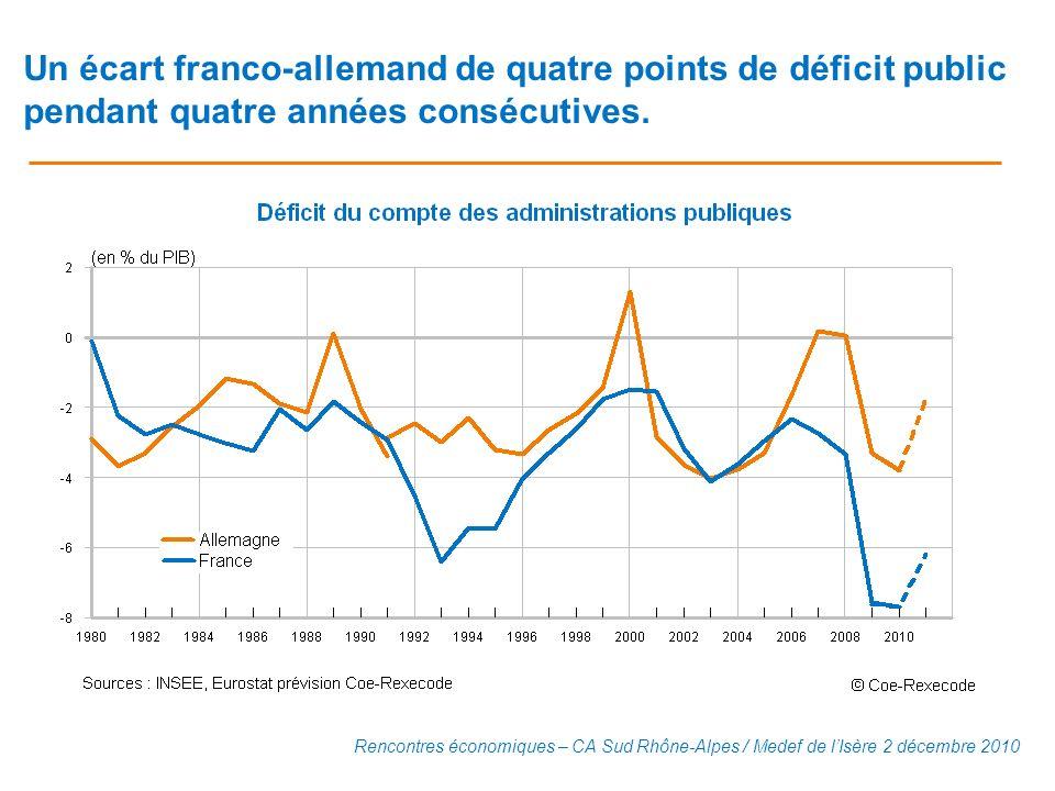 Un écart franco-allemand de quatre points de déficit public pendant quatre années consécutives.