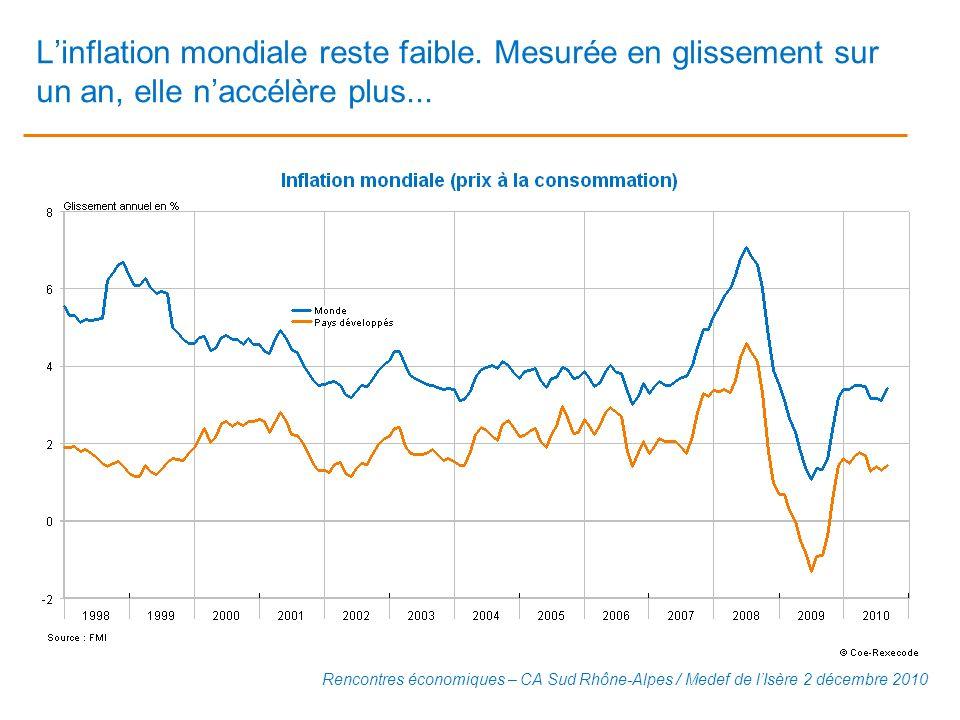 L'inflation mondiale reste faible