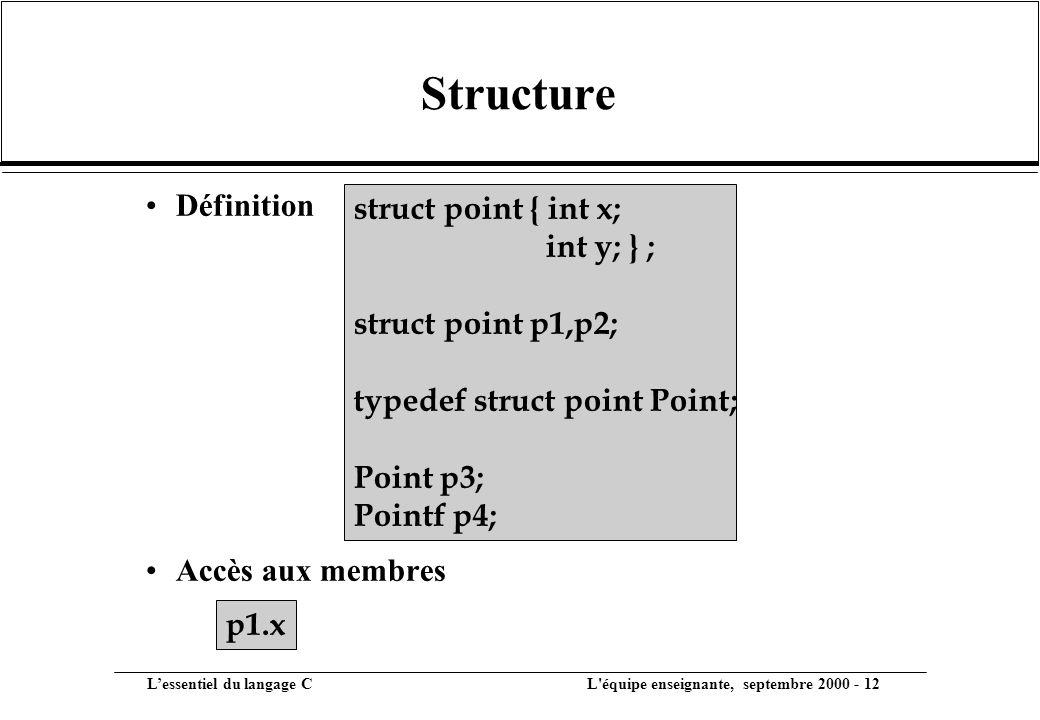 Structure Définition Accès aux membres struct point { int x;