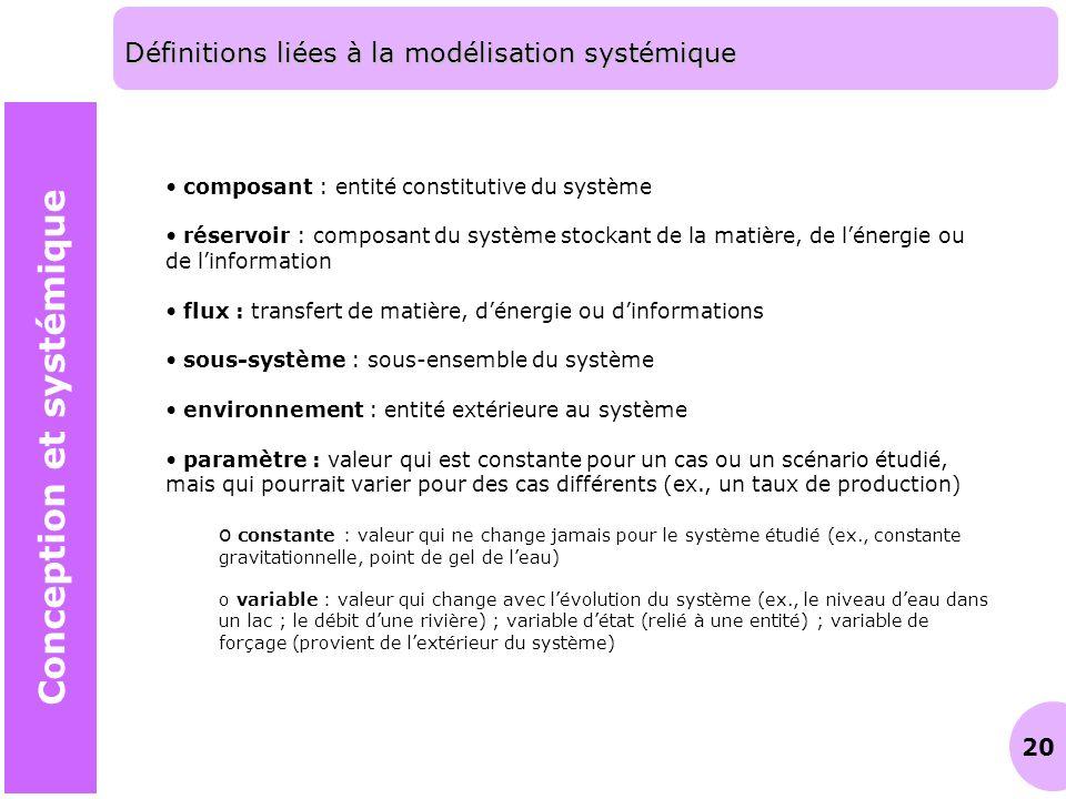 Définitions liées à la modélisation systémique