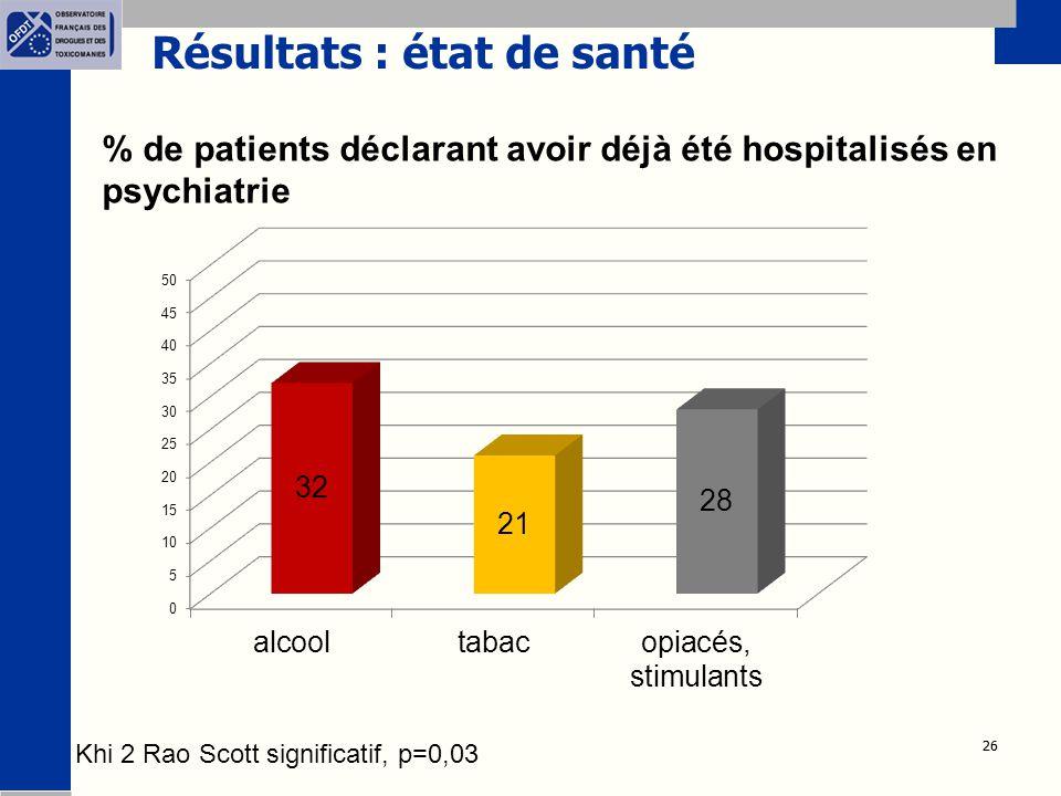 Résultats : état de santé