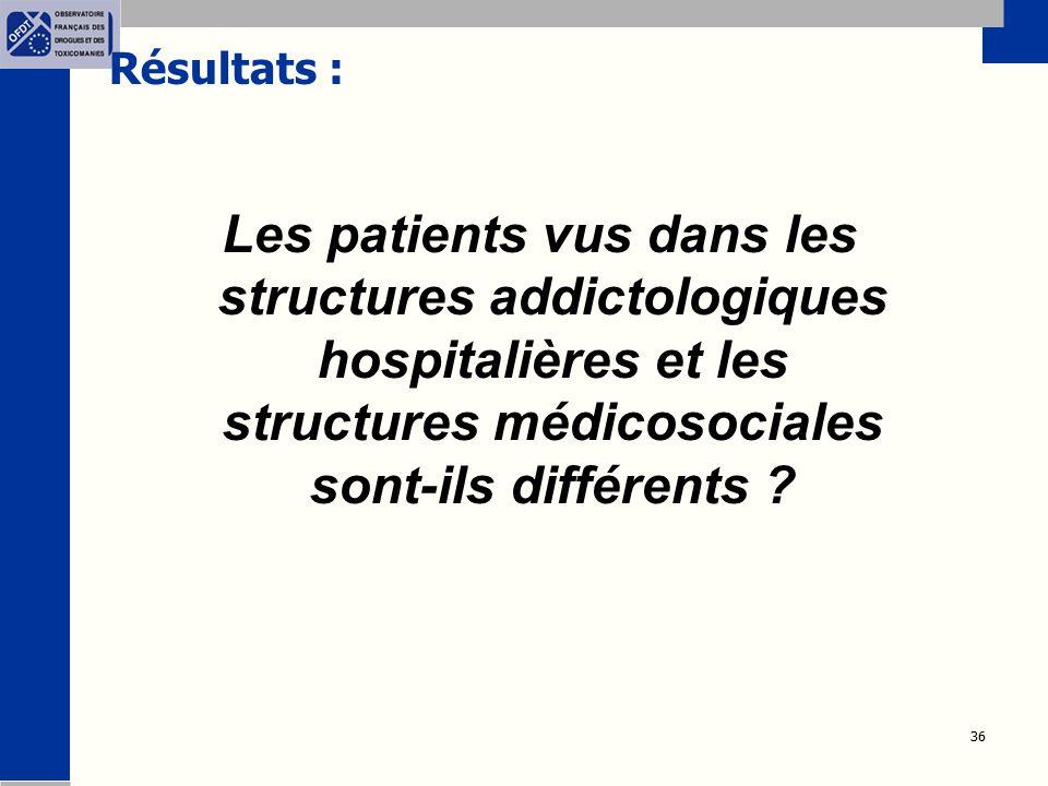 Résultats : Les patients vus dans les structures addictologiques hospitalières et les structures médicosociales sont-ils différents