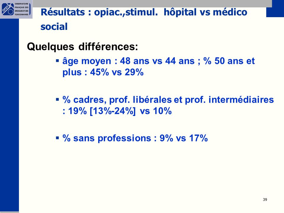 Résultats : opiac.,stimul. hôpital vs médico social