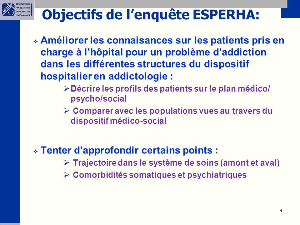 Objectifs de l'enquête ESPERHA: