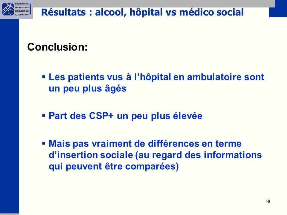 Résultats : alcool, hôpital vs médico social