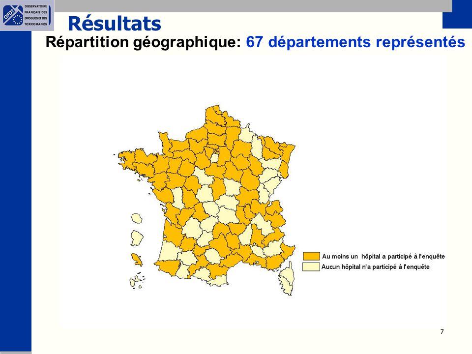 Résultats Répartition géographique: 67 départements représentés 7