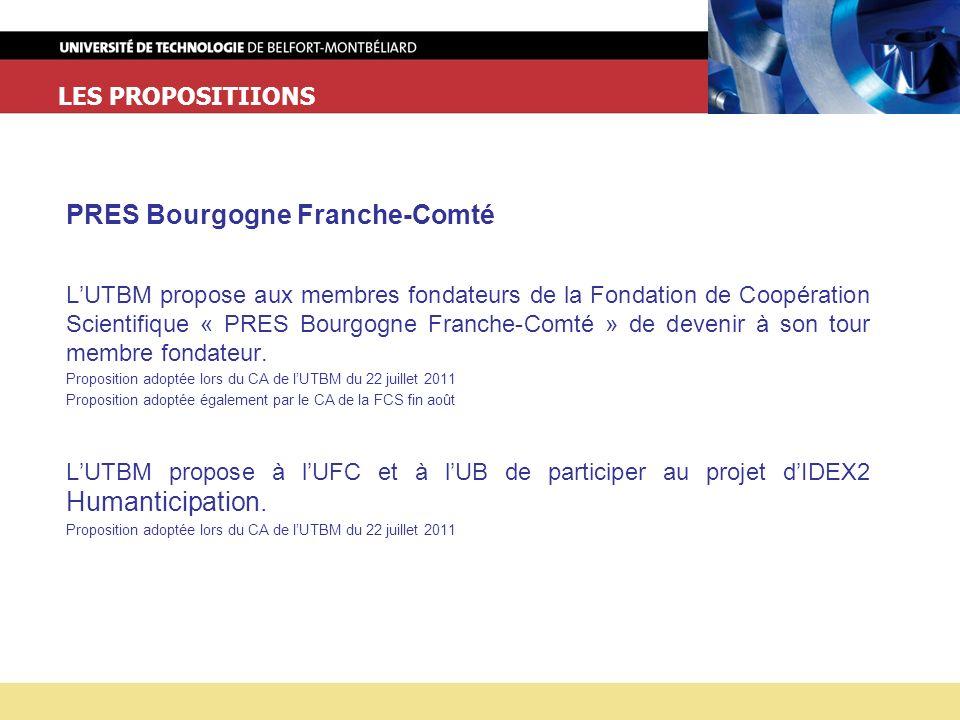 PRES Bourgogne Franche-Comté